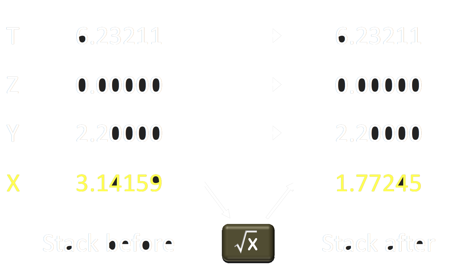 Stack Example with Square Root