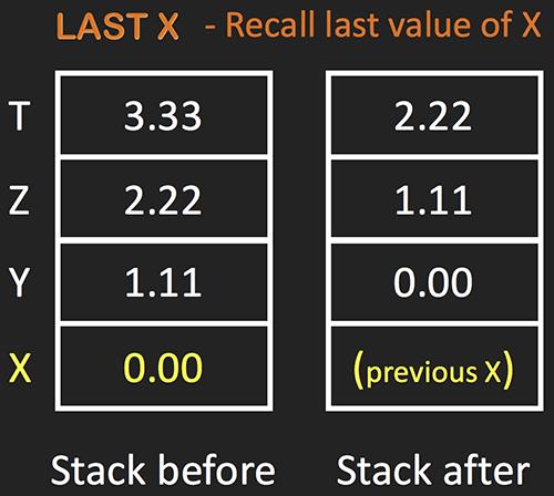 Last X Example